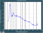 and-as-a-percent-of-total-employed-americans-federal-government-workers-have-been-dropping-steadily-and-are-now-near-an-all-time-low