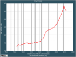 and-not-just-in-absolute-dollars-our-debt-has-soared-from-less-than-100-to-gdp-30-years-ago-to-more-than-350-of-gdp