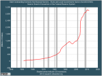 and-so-did-the-government-heres-state-and-local-debt