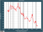 and-wages-as-a-percent-of-the-economy-have-hit-an-all-time-low