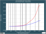 it-took-us-30-years-to-get-into-this-mess-debt--red-gdp--blue-it-will-probably-take-us-30-years-to-get-out