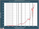 our-businesses-are-doing-remarkably-well-corporate-profits-just-hit-an-all-time-high