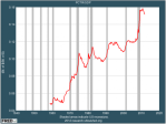 over-the-past-50-years-social-program-spending-has-exploded-as-a-percentage-of-the-economy