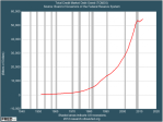 the-big-problem-is-debt-total-debt-across-our-economy-has-skyrocketed-in-the-past-30-years