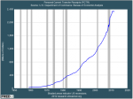 the-real-government-budget-busters-are-social-security-medicare-and-medicaid